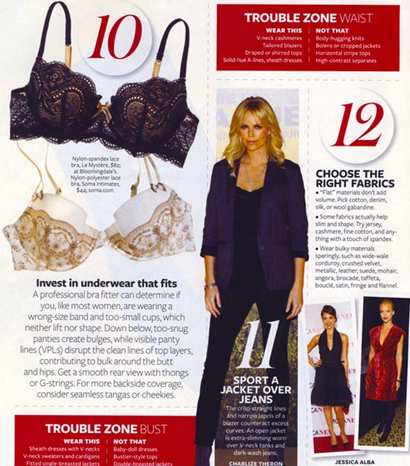 Isabella InStyle Magazine